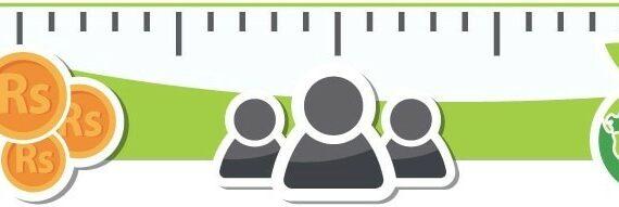 L'engagement des marques et la révolution du comportement d'achat avec la triple bottom line